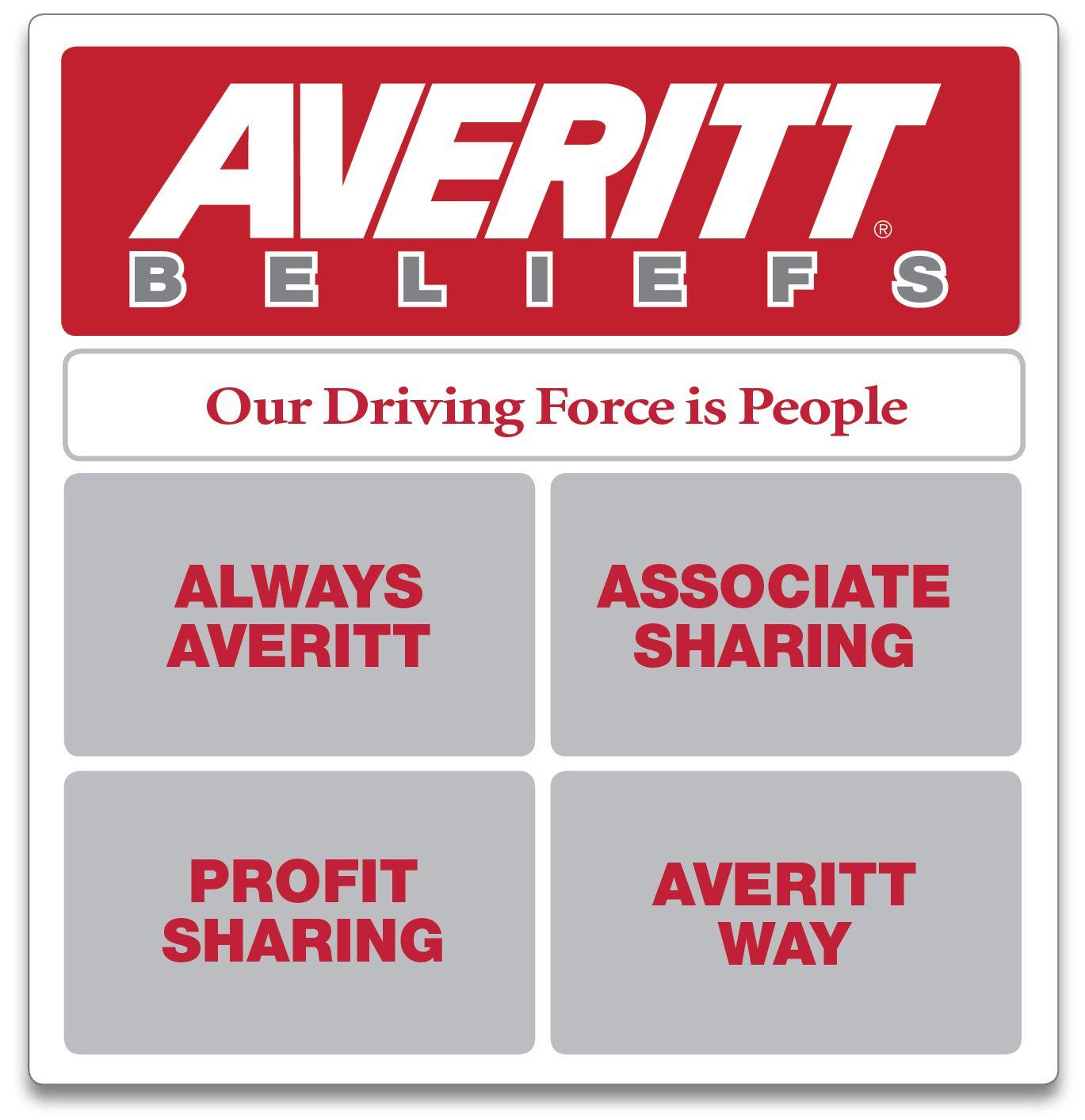 Averitt_4_beliefs
